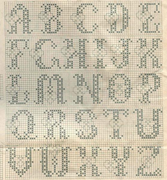 Алфавиты.