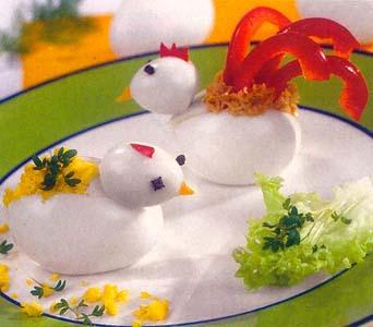 Оформление блюд к пасхальному столу
