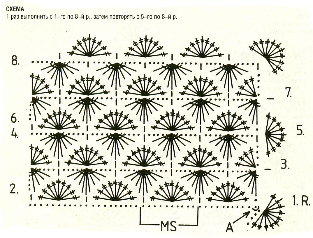 Схемы вязания крючком пледов с рисунками