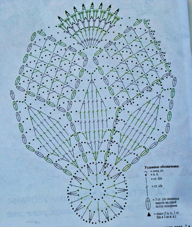Вязаные вазы крючком схемы с описанием фото