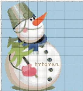 Схемы для вышивки снеговиков