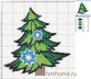 Схемы для вышивки новогодней ёлки