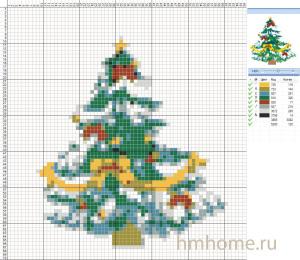 4 Схемы для вышивки новогодней ёлки