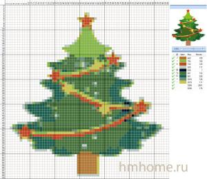 5 Схемы для вышивки новогодней ёлки