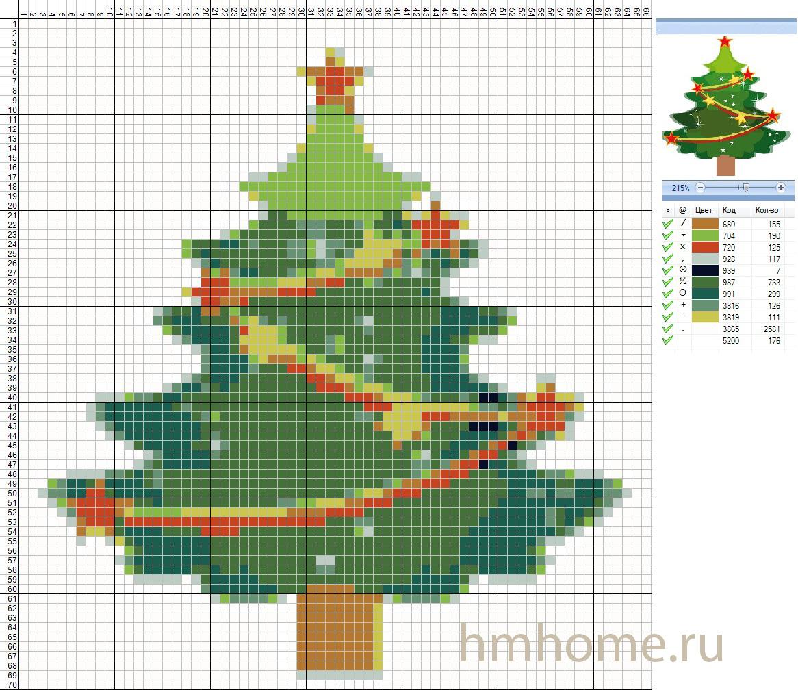 Схема вышивки крестиком елки 100