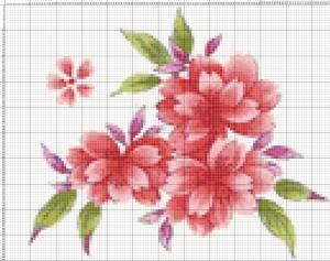 Вышивка крестом - цветы