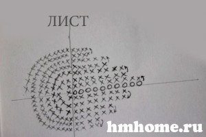 Схема листика