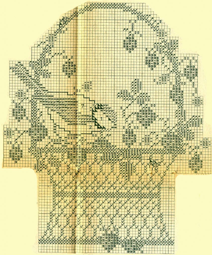 Вышитое крестиком лукошко клубники с птицей