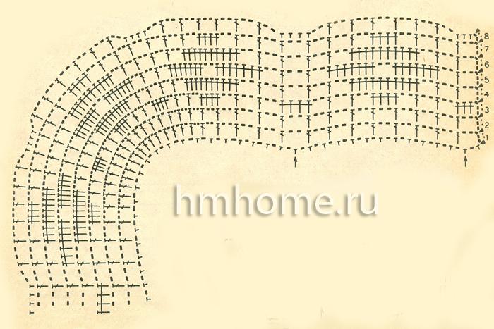 Схемы для обвязки носовых платков