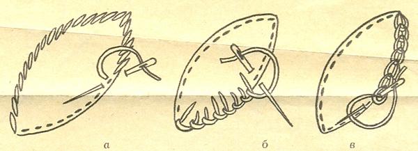 Рисунки для отделки детской одежды