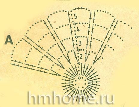 Как использовать схему вязания скатерти для салфеток