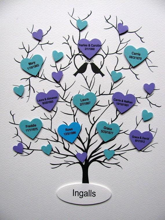 Семейное дерево с сердечками