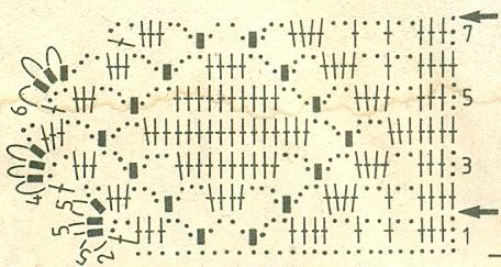 Вязаные кружева для махровых полотенец